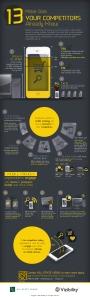 13-Mobile-Stats-(ASL)